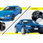 Subaru BRZ vs Mazda MX-5