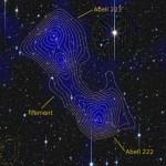 dark matter between galaxy clusters
