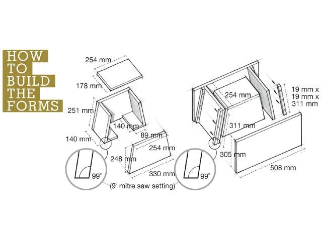 Elegant Wooden Wheelbarrow Plans Free Download PDF Woodworking