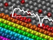 graphene atom