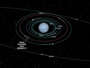 diagram-Neptune-orbiting-moons-new-S-2004-N-1