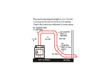Calculating developed length of a dryer duct