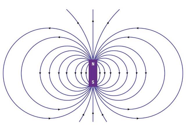 anapole dark matter - photo #15