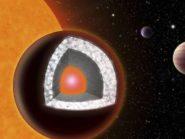 planet-55-Cancri-e