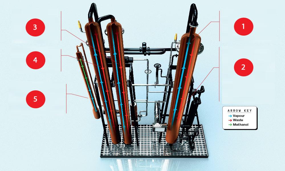 Micro-distilling-goes-macro02