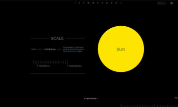 If the moon were only 1 pixel is a to-scale solar map