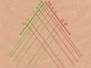 Numberphile explains Goldbach's conjecture