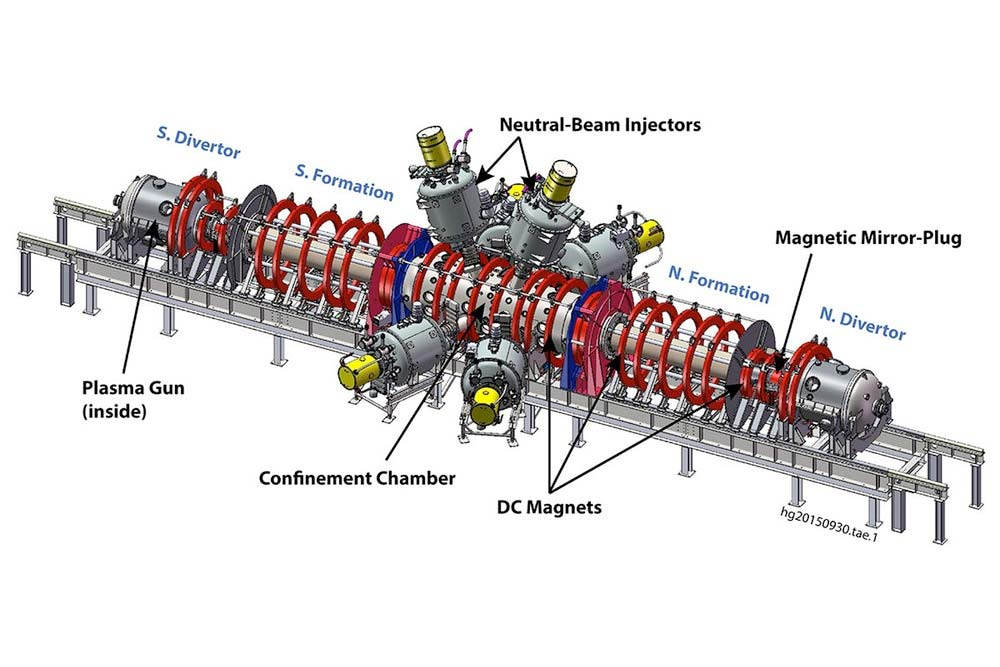 Google nuclear fusion project: Tri Alpha Energy's plasma generators