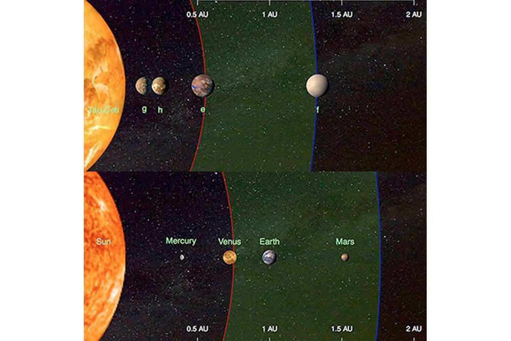 4 Earth-like planets discovered around Tau Ceti