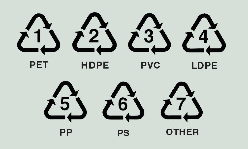 Precious Plastics - different types of plastic