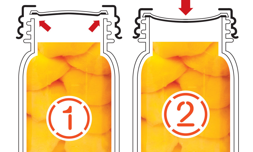 canning and why it works